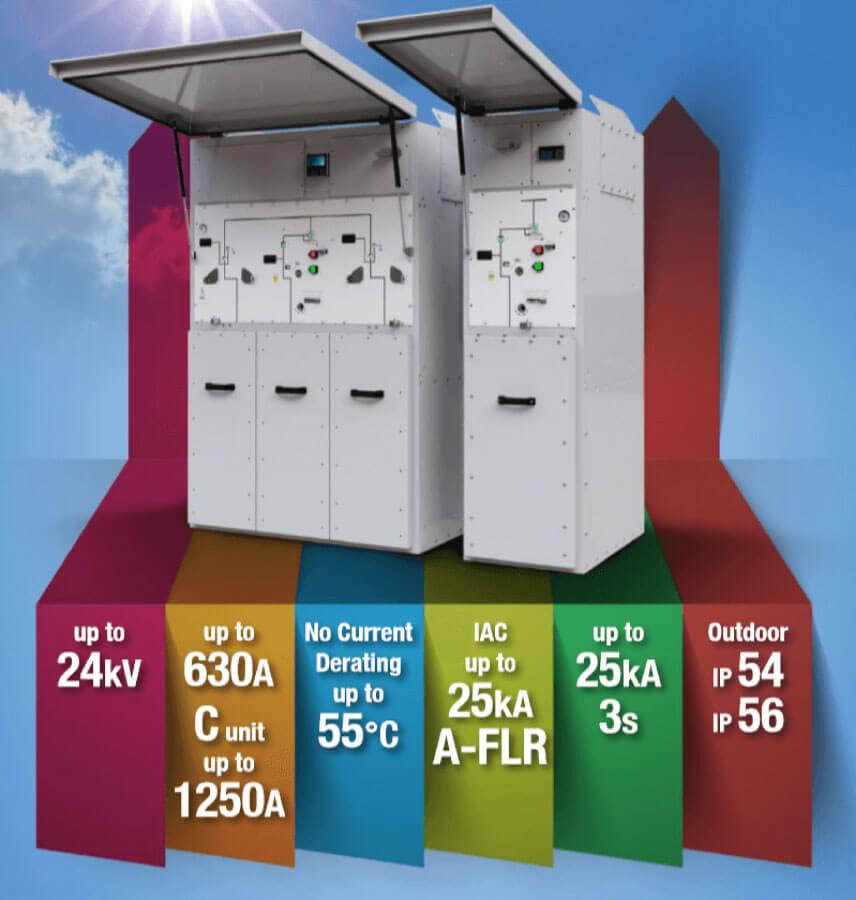 TPR6 Switchgear